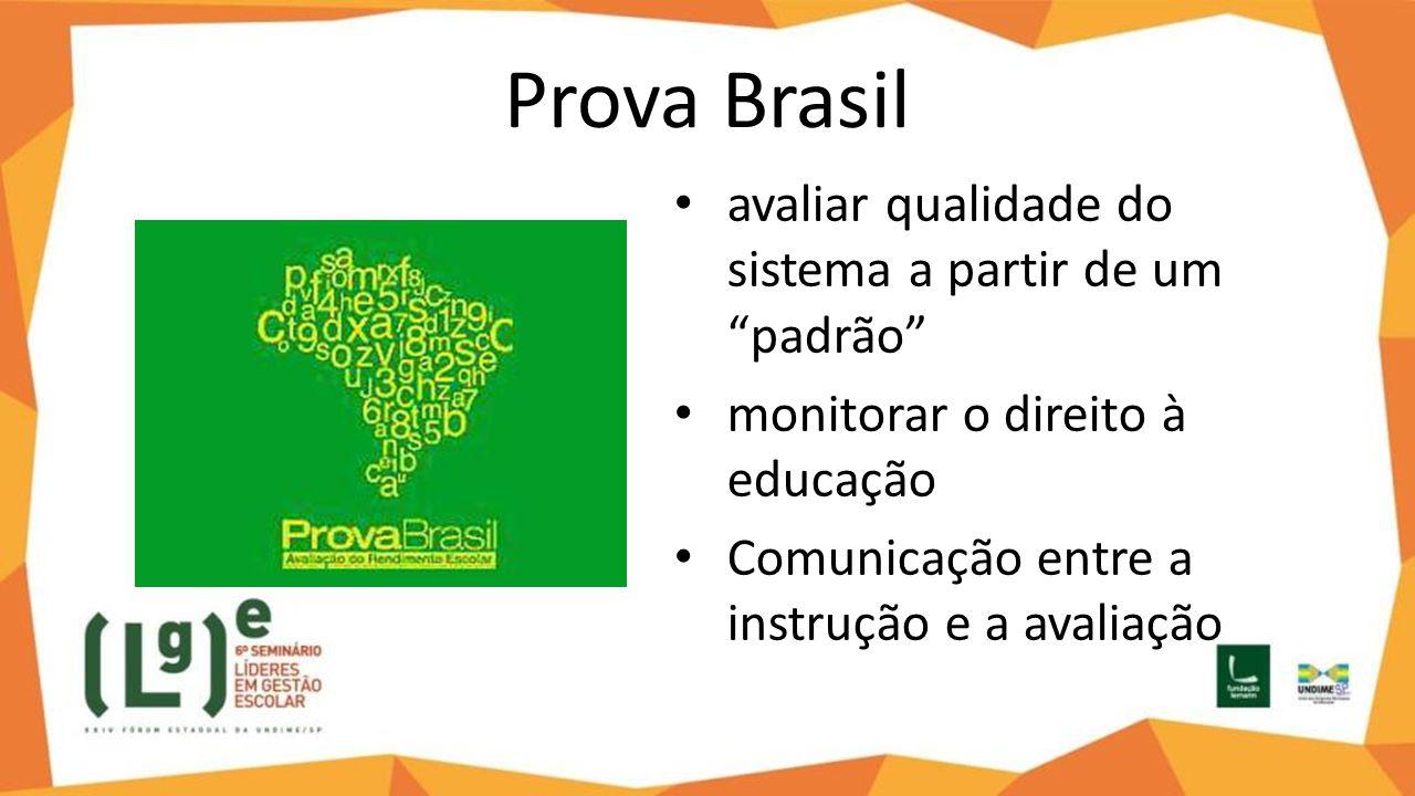 Prova Brasil avaliar qualidade do sistema a partir de um padrão