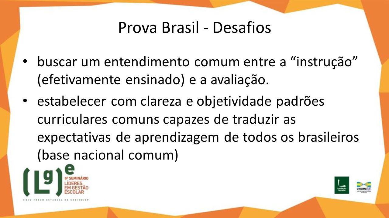 Prova Brasil - Desafios