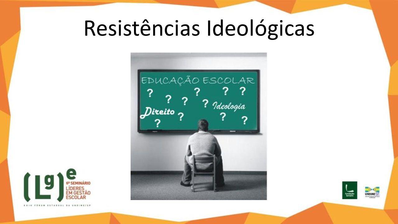 Resistências Ideológicas