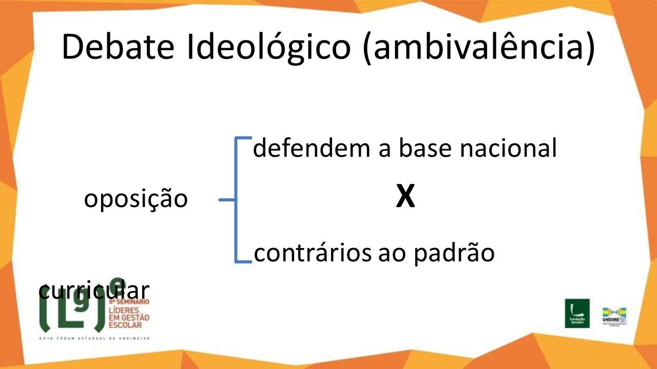 Debate Ideológico (ambivalência)