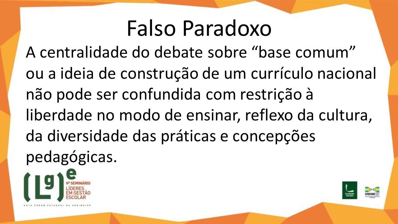 Falso Paradoxo