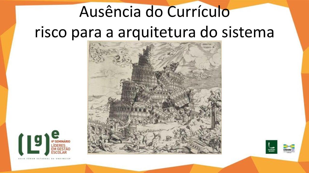 Ausência do Currículo risco para a arquitetura do sistema