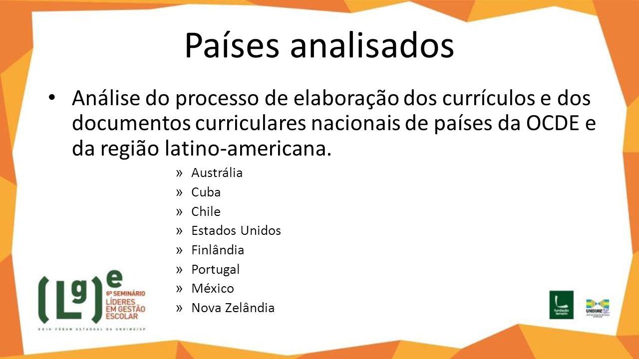 Países analisados
