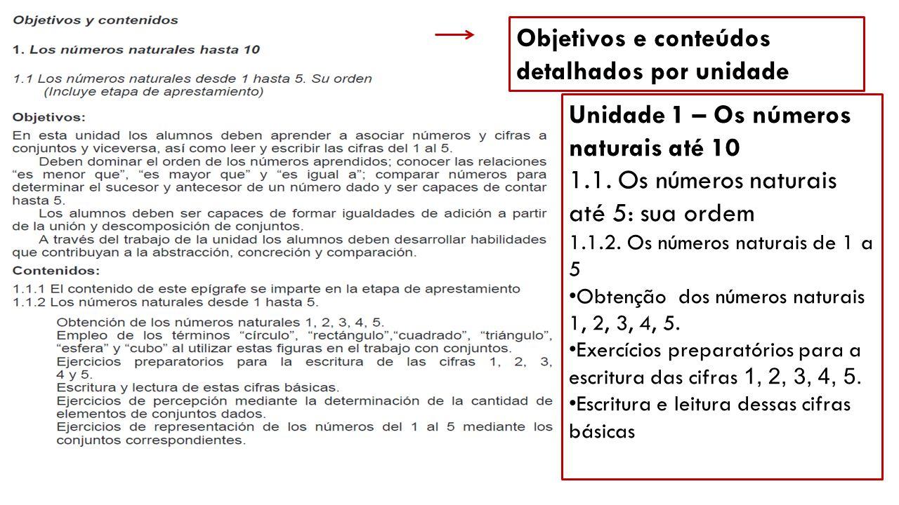 Objetivos e conteúdos detalhados por unidade