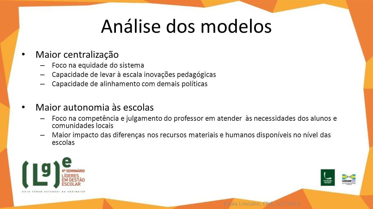 Análise dos modelos Maior centralização Maior autonomia às escolas