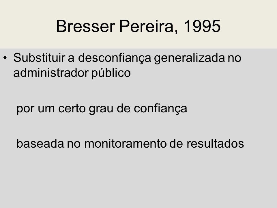Bresser Pereira, 1995 Substituir a desconfiança generalizada no administrador público. por um certo grau de confiança.