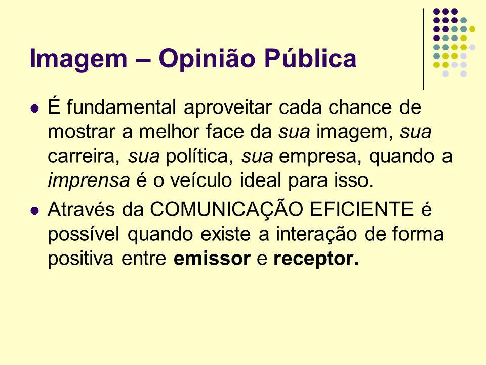 Imagem – Opinião Pública