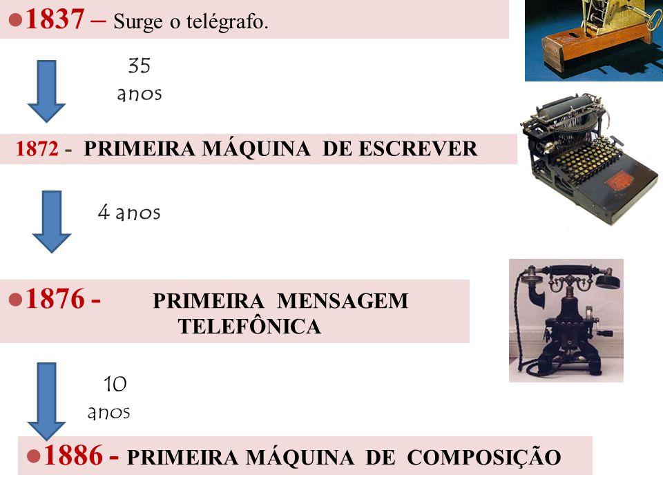 1876 - PRIMEIRA MENSAGEM TELEFÔNICA