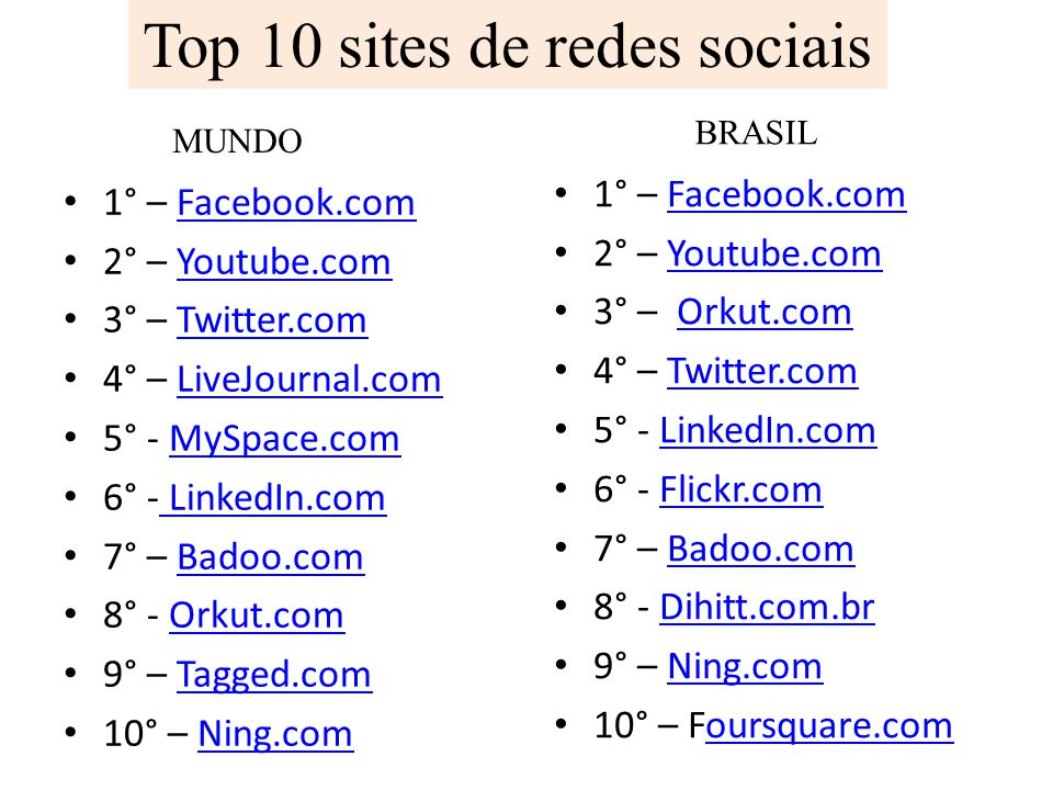 Top 10 sites de redes sociais