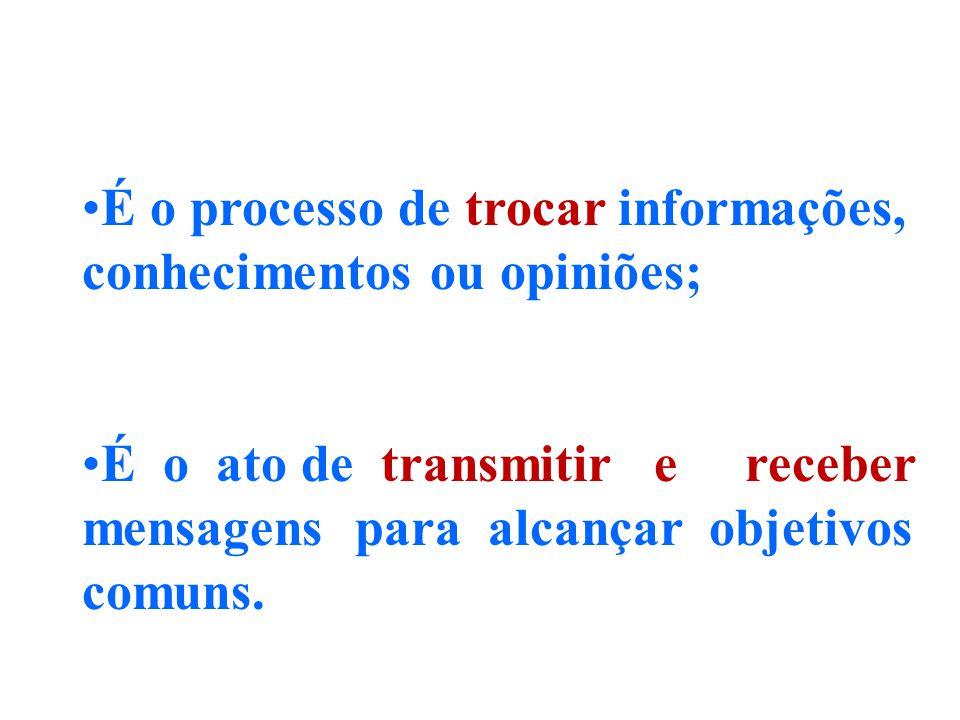 É o processo de trocar informações, conhecimentos ou opiniões;
