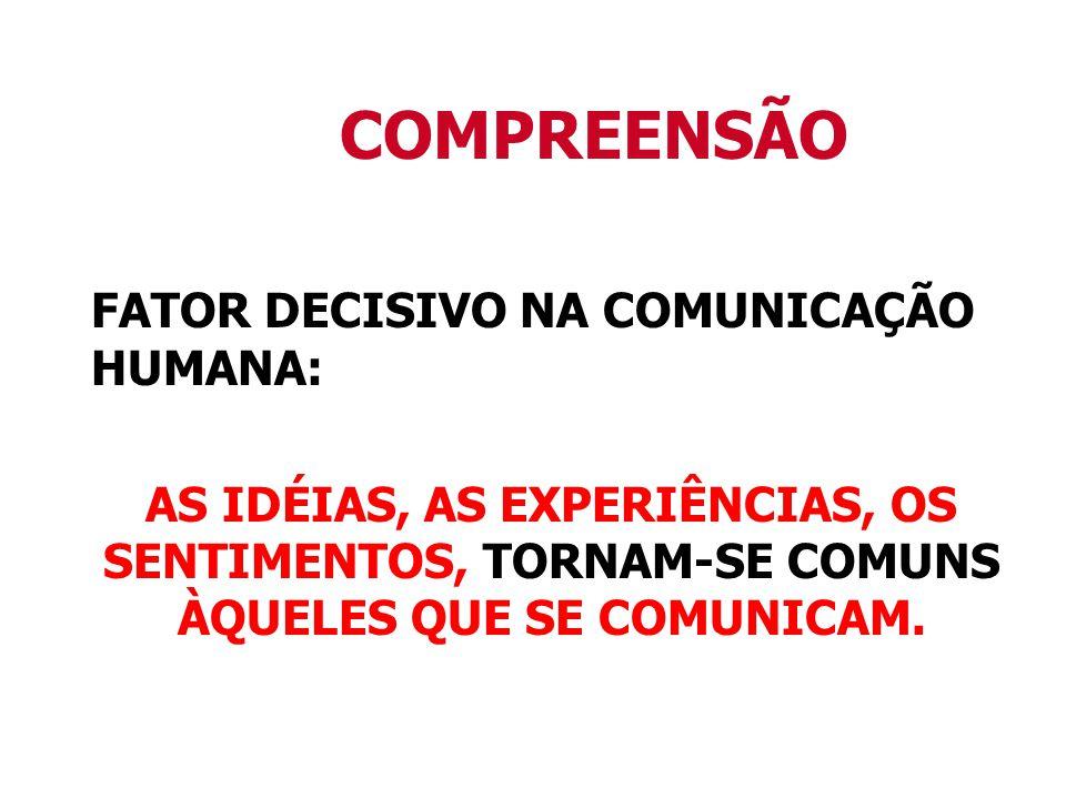 COMPREENSÃO FATOR DECISIVO NA COMUNICAÇÃO HUMANA: