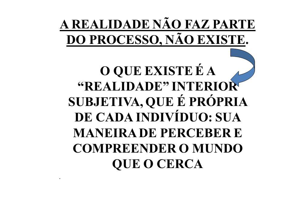 A REALIDADE NÃO FAZ PARTE DO PROCESSO, NÃO EXISTE.