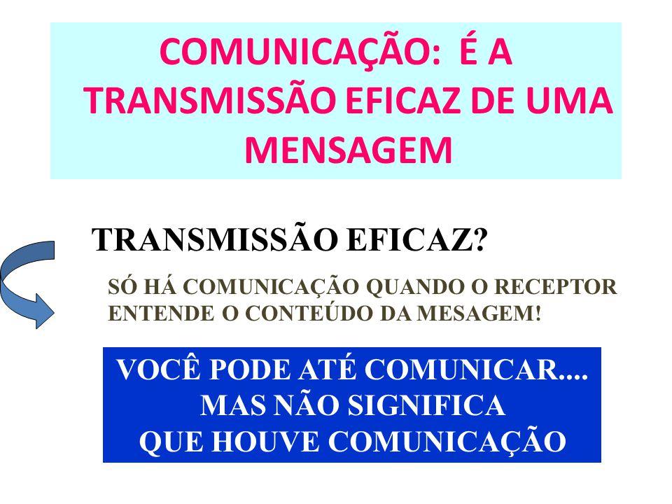 COMUNICAÇÃO: É A TRANSMISSÃO EFICAZ DE UMA MENSAGEM