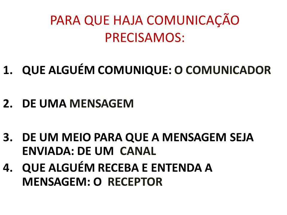 PARA QUE HAJA COMUNICAÇÃO PRECISAMOS: