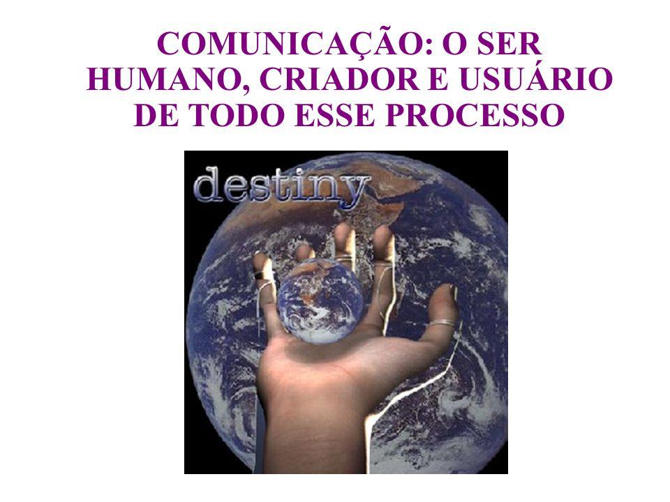 COMUNICAÇÃO: O SER HUMANO, CRIADOR E USUÁRIO DE TODO ESSE PROCESSO