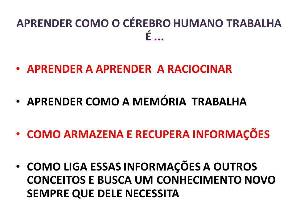 APRENDER COMO O CÉREBRO HUMANO TRABALHA É ...