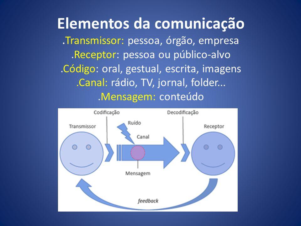 Elementos da comunicação. Transmissor: pessoa, órgão, empresa