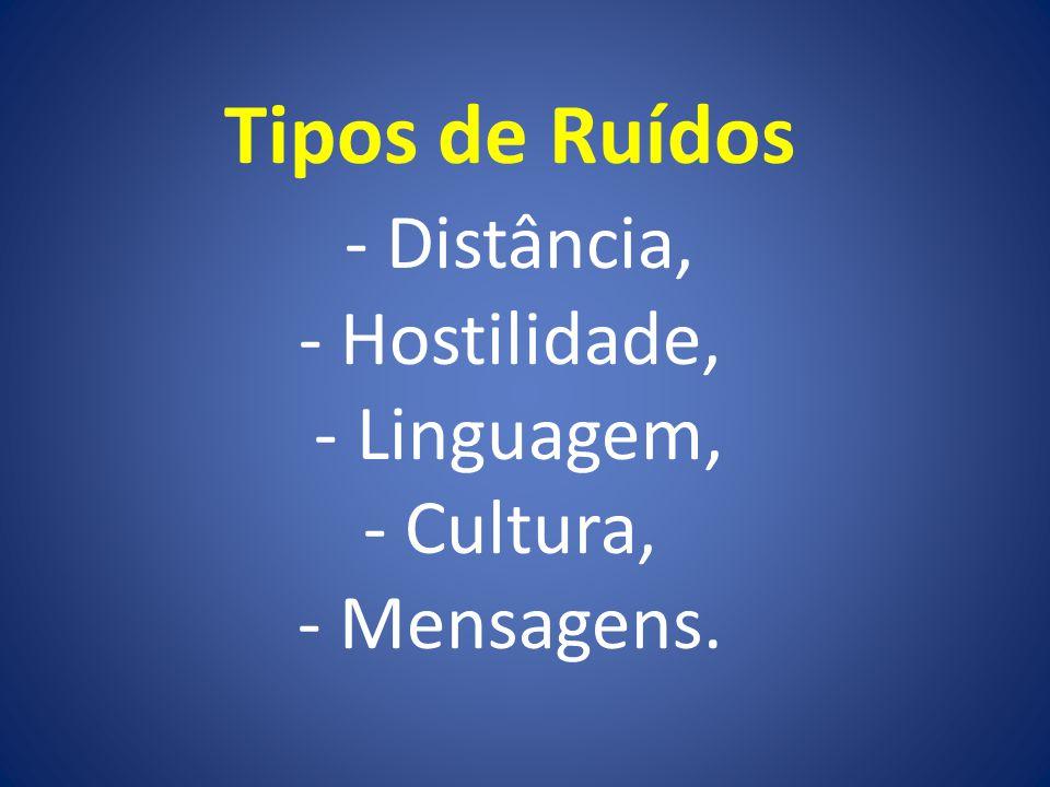 Tipos de Ruídos - Distância, - Hostilidade, - Linguagem, - Cultura, - Mensagens.