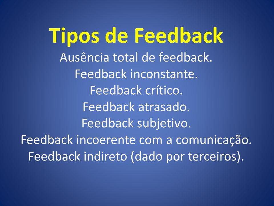 Tipos de Feedback Ausência total de feedback. Feedback inconstante