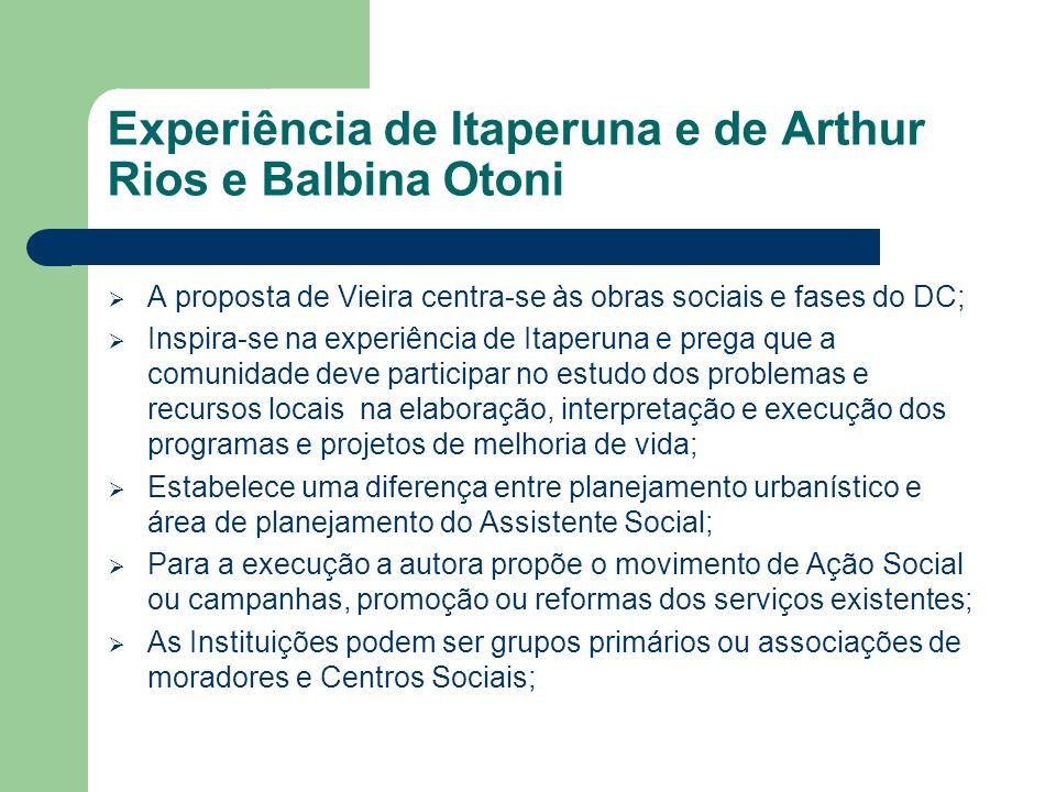 Experiência de Itaperuna e de Arthur Rios e Balbina Otoni