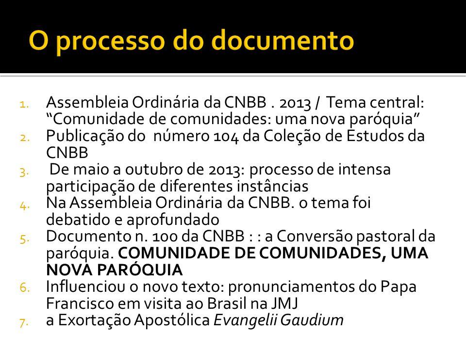 O processo do documento