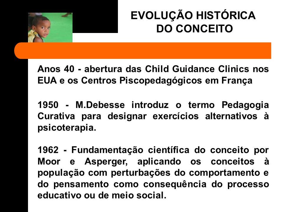 EVOLUÇÃO HISTÓRICA DO CONCEITO