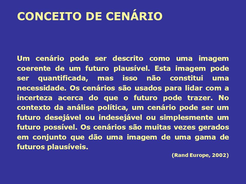CONCEITO DE CENÁRIO