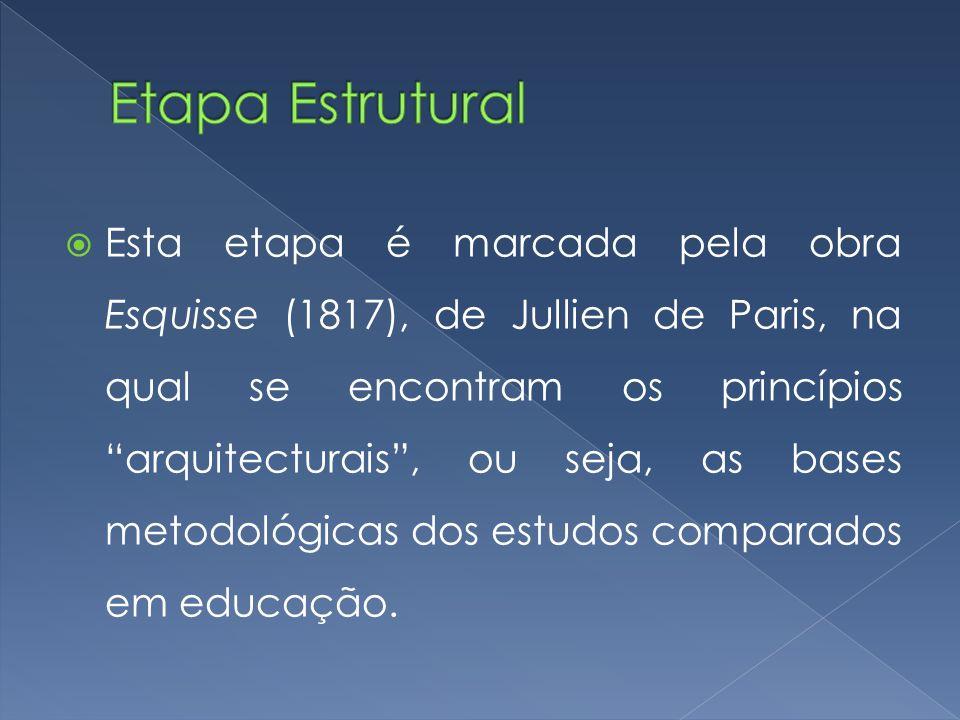 Etapa Estrutural