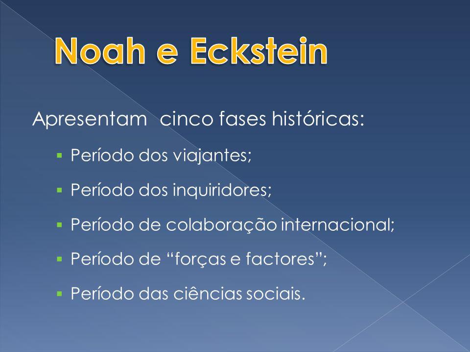 Noah e Eckstein Apresentam cinco fases históricas: