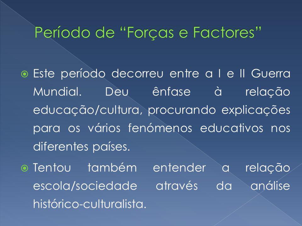 Período de Forças e Factores