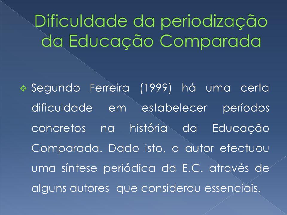 Dificuldade da periodização da Educação Comparada