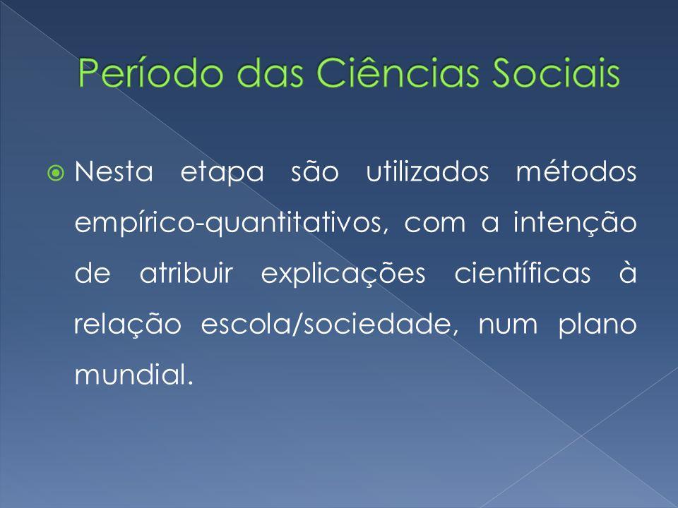 Período das Ciências Sociais