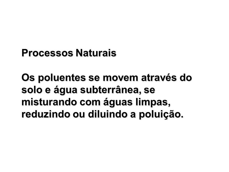 Processos Naturais Os poluentes se movem através do solo e água subterrânea, se misturando com águas limpas, reduzindo ou diluindo a poluição.