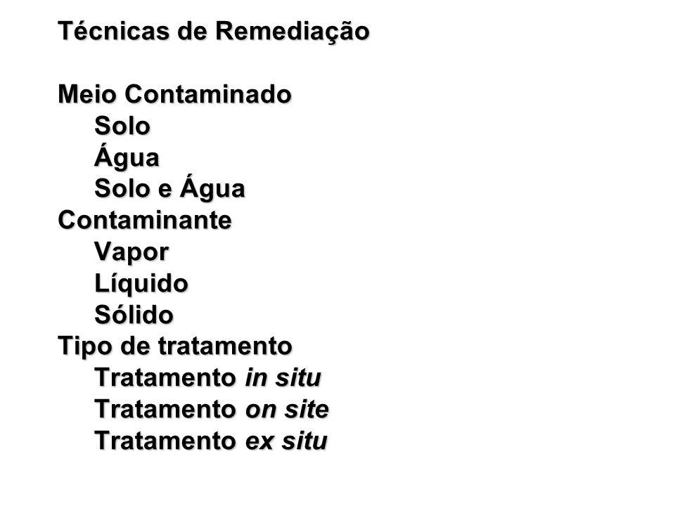 Técnicas de Remediação Meio Contaminado Solo Água Solo e Água Contaminante Vapor Líquido Sólido Tipo de tratamento Tratamento in situ Tratamento on site Tratamento ex situ