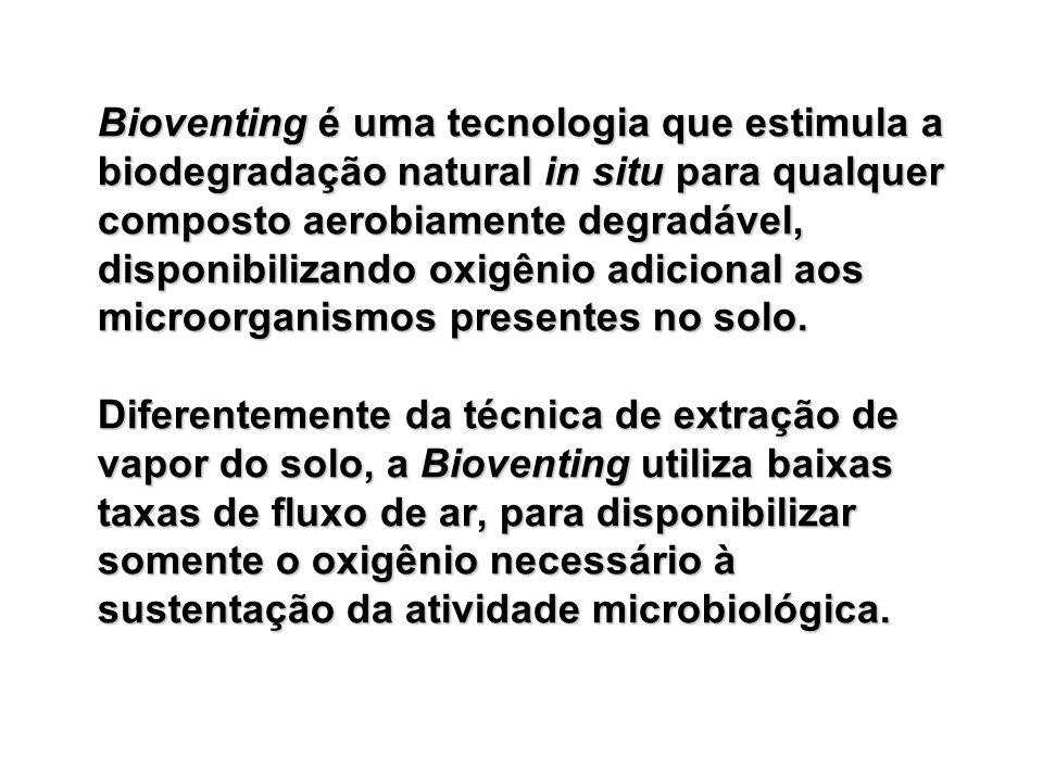 Bioventing é uma tecnologia que estimula a biodegradação natural in situ para qualquer composto aerobiamente degradável, disponibilizando oxigênio adicional aos microorganismos presentes no solo.