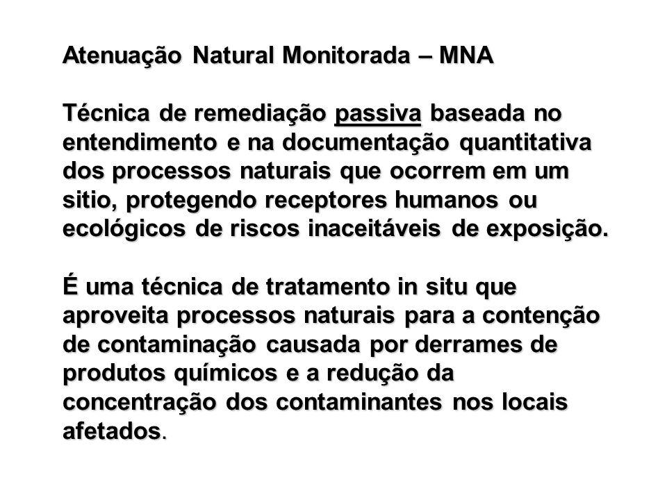 Atenuação Natural Monitorada – MNA Técnica de remediação passiva baseada no entendimento e na documentação quantitativa dos processos naturais que ocorrem em um sitio, protegendo receptores humanos ou ecológicos de riscos inaceitáveis de exposição.