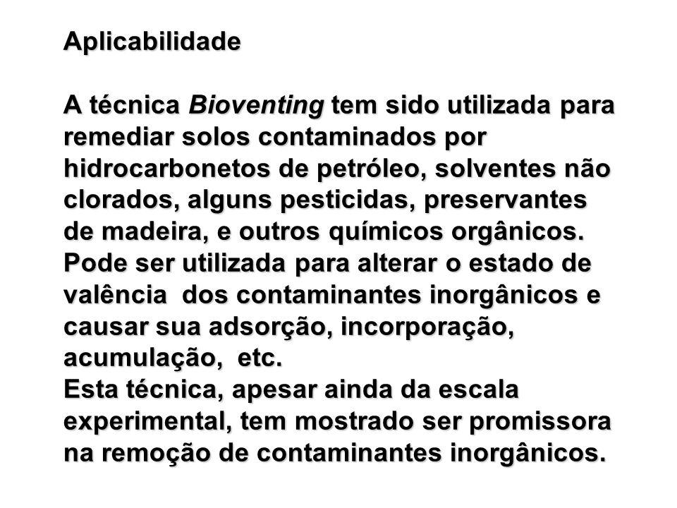 Aplicabilidade A técnica Bioventing tem sido utilizada para remediar solos contaminados por hidrocarbonetos de petróleo, solventes não clorados, alguns pesticidas, preservantes de madeira, e outros químicos orgânicos.