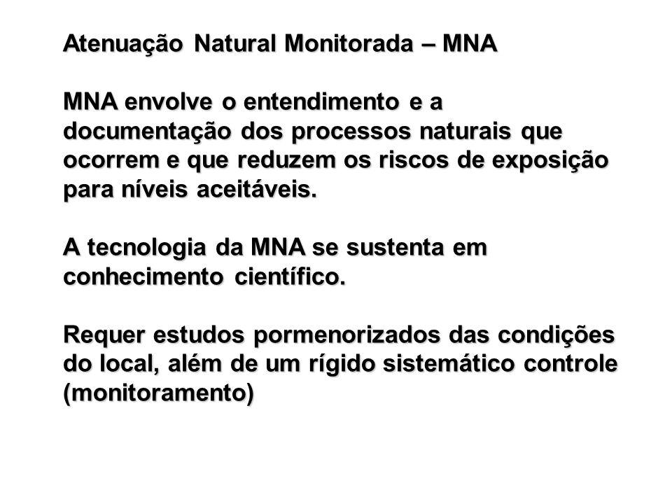 Atenuação Natural Monitorada – MNA MNA envolve o entendimento e a documentação dos processos naturais que ocorrem e que reduzem os riscos de exposição para níveis aceitáveis.