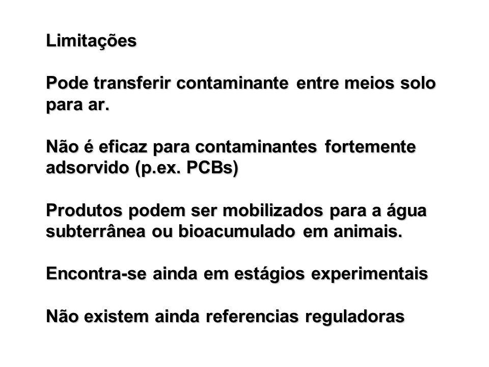 Limitações Pode transferir contaminante entre meios solo para ar