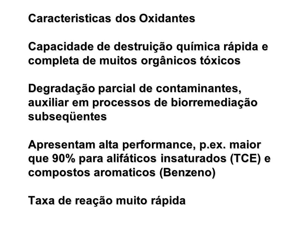 Caracteristicas dos Oxidantes Capacidade de destruição química rápida e completa de muitos orgânicos tóxicos Degradação parcial de contaminantes, auxiliar em processos de biorremediação subseqüentes Apresentam alta performance, p.ex.