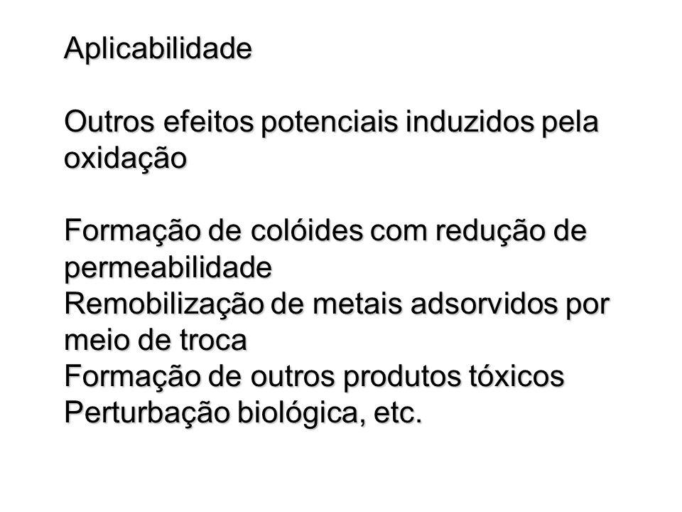 Aplicabilidade Outros efeitos potenciais induzidos pela oxidação Formação de colóides com redução de permeabilidade Remobilização de metais adsorvidos por meio de troca Formação de outros produtos tóxicos Perturbação biológica, etc.