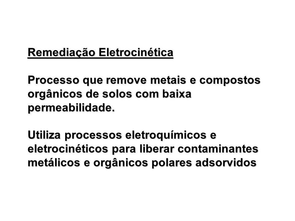 Remediação Eletrocinética Processo que remove metais e compostos orgânicos de solos com baixa permeabilidade.