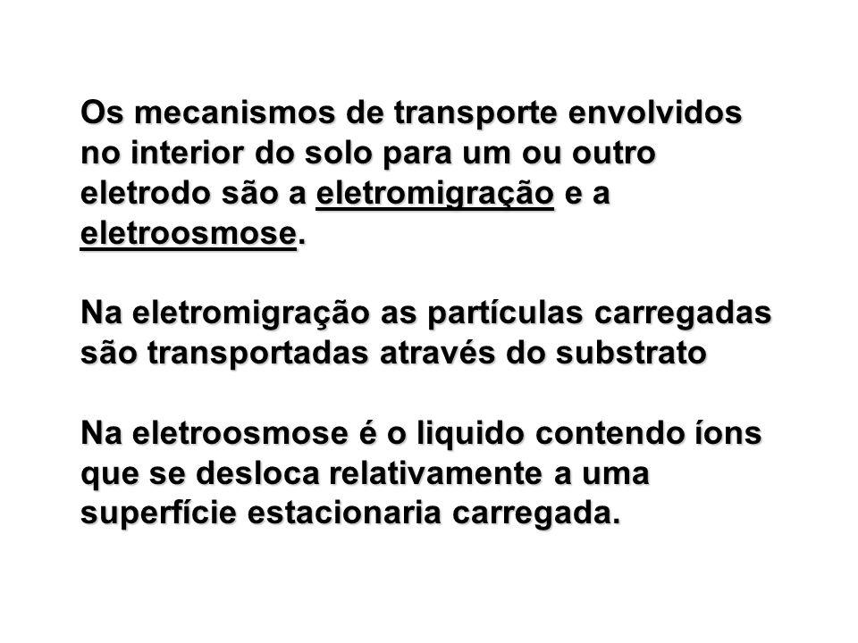 Os mecanismos de transporte envolvidos no interior do solo para um ou outro eletrodo são a eletromigração e a eletroosmose.