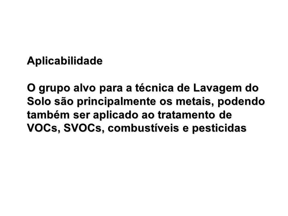 Aplicabilidade O grupo alvo para a técnica de Lavagem do Solo são principalmente os metais, podendo também ser aplicado ao tratamento de VOCs, SVOCs, combustíveis e pesticidas