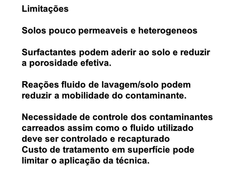 Limitações Solos pouco permeaveis e heterogeneos Surfactantes podem aderir ao solo e reduzir a porosidade efetiva.