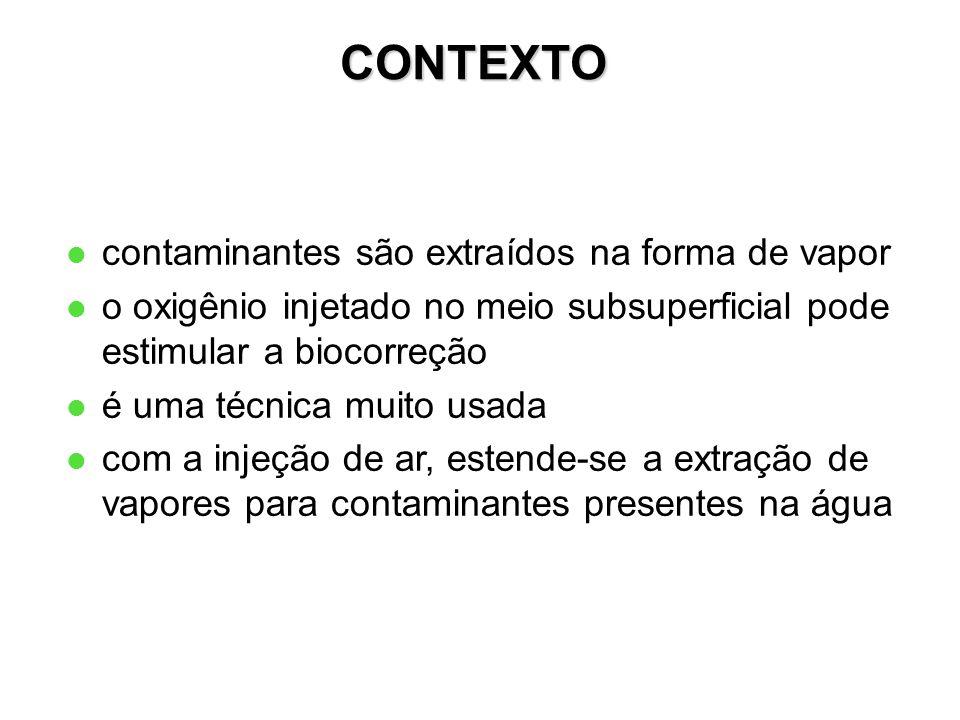 CONTEXTO contaminantes são extraídos na forma de vapor