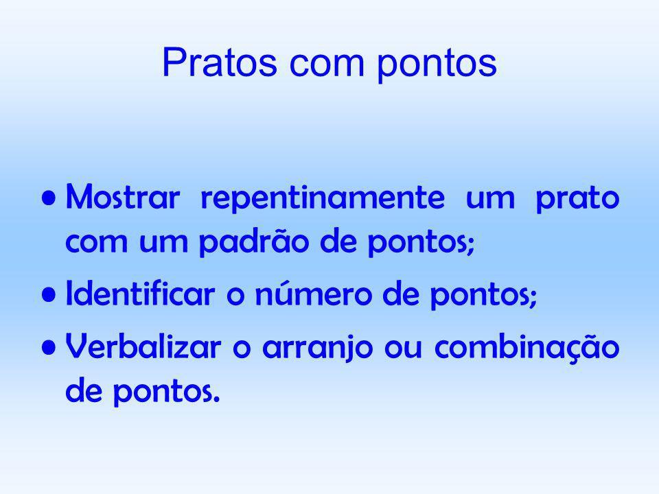 Pratos com pontos Mostrar repentinamente um prato com um padrão de pontos; Identificar o número de pontos;