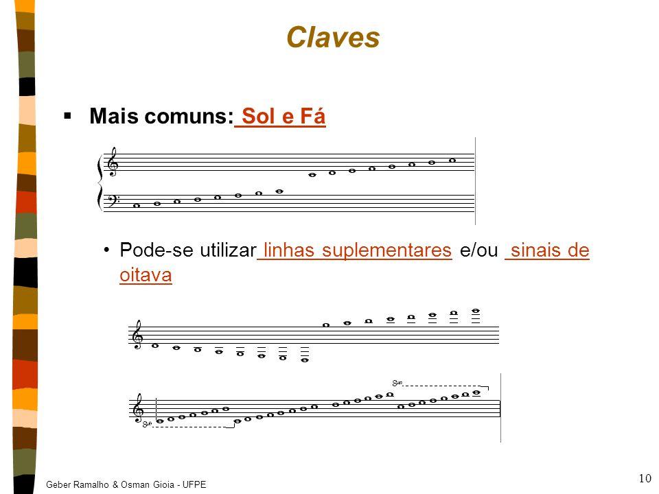 Claves Mais comuns: Sol e Fá