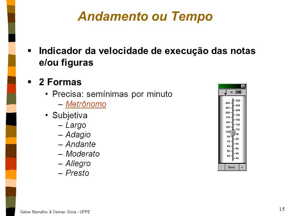 Andamento ou Tempo Indicador da velocidade de execução das notas e/ou figuras. 2 Formas. Precisa: semínimas por minuto.