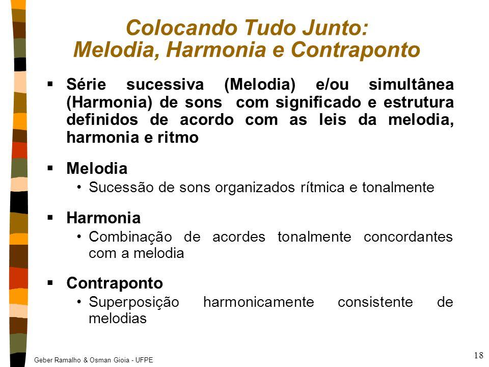 Colocando Tudo Junto: Melodia, Harmonia e Contraponto